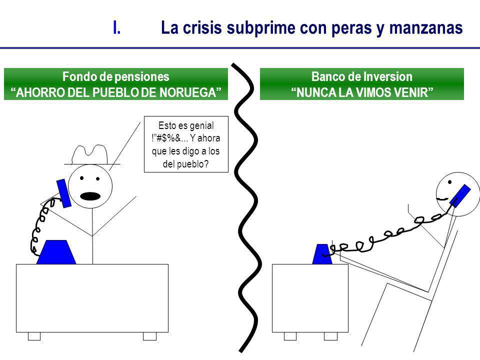 Fondo de pensiones AHORRO DEL PUEBLO DE NORUEGA I.La crisis subprime con peras y manzanas Banco de Inversion NUNCA LA VIMOS VENIR Diles que la regaste.