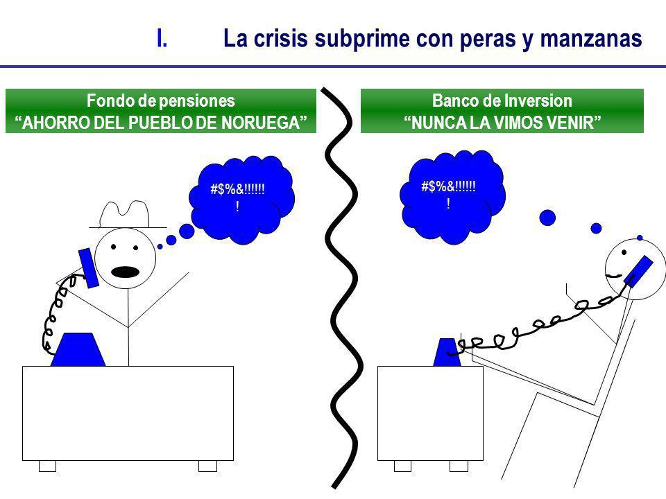 Fondo de pensiones AHORRO DEL PUEBLO DE NORUEGA I.La crisis subprime con peras y manzanas Banco de Inversion NUNCA LA VIMOS VENIR #$%&!!!!!! !