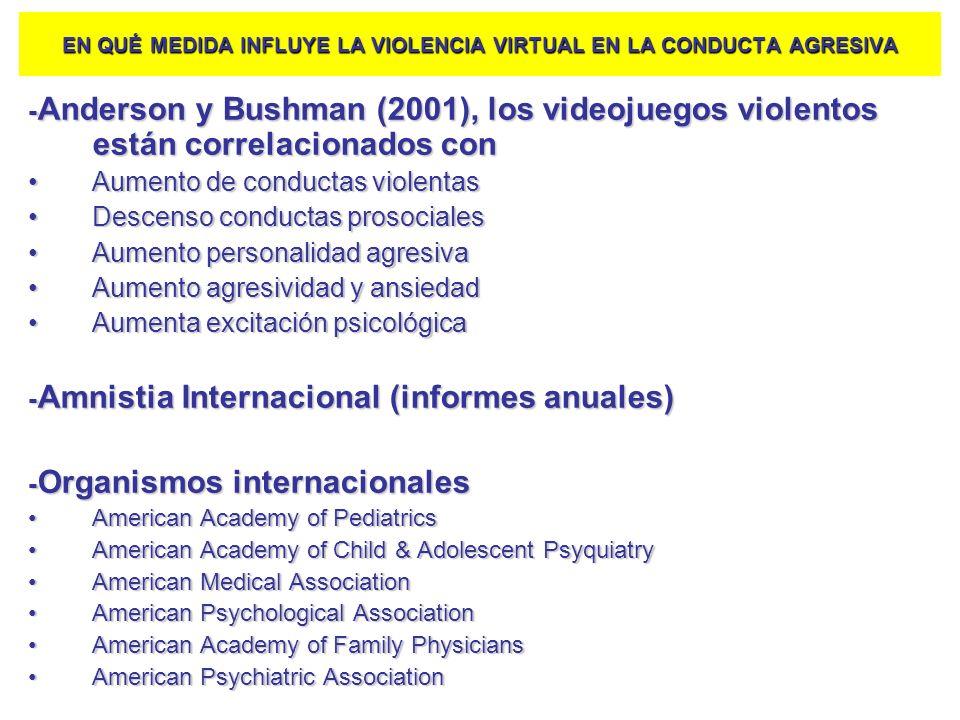 EN QUÉ MEDIDA INFLUYE LA VIOLENCIA VIRTUAL EN LA CONDUCTA AGRESIVA - Anderson y Bushman (2001), los videojuegos violentos están correlacionados con Au