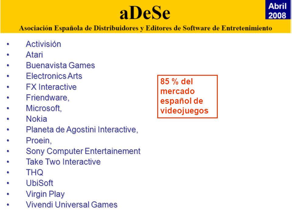 ActivisiónActivisión AtariAtari Buenavista GamesBuenavista Games Electronics ArtsElectronics Arts FX InteractiveFX Interactive Friendware,Friendware,