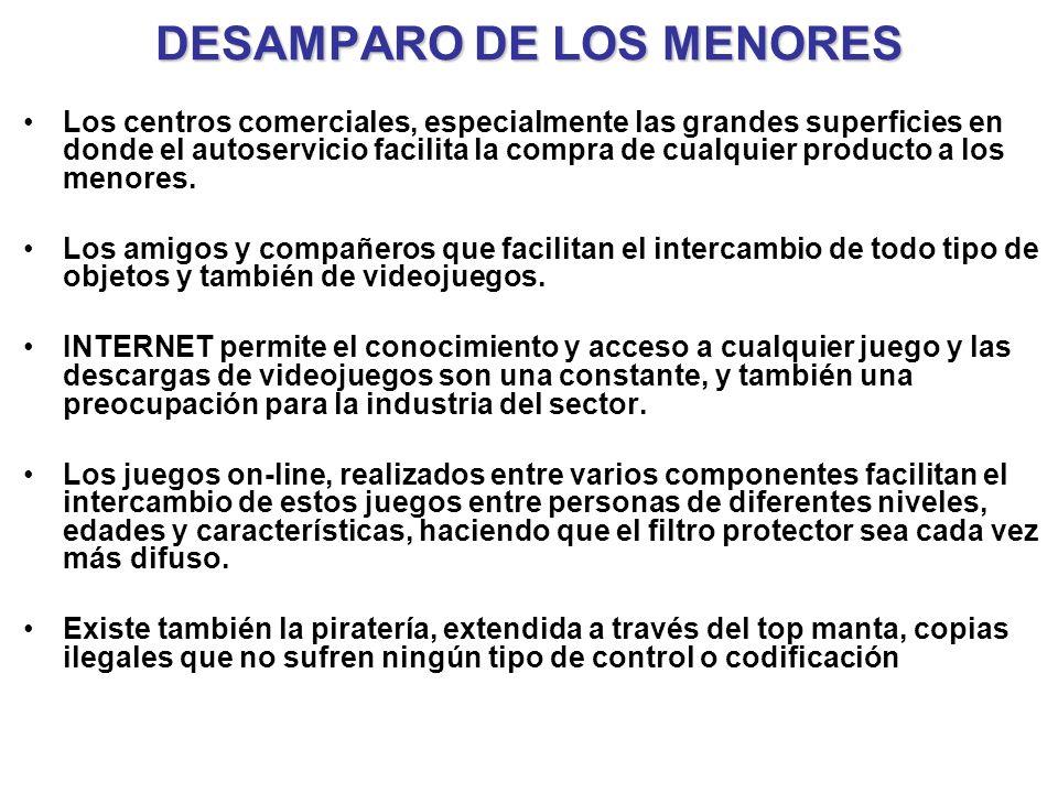DESAMPARO DE LOS MENORES Los centros comerciales, especialmente las grandes superficies en donde el autoservicio facilita la compra de cualquier produ