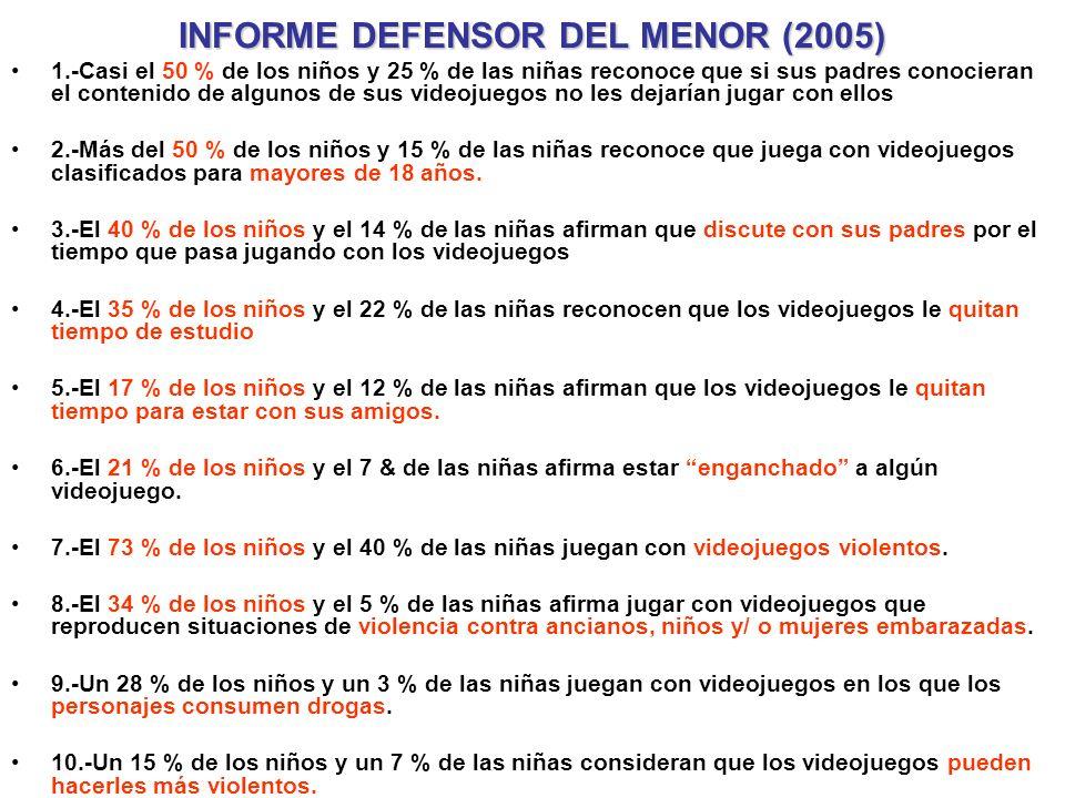 INFORME DEFENSOR DEL MENOR (2005) 1.-Casi el 50 % de los niños y 25 % de las niñas reconoce que si sus padres conocieran el contenido de algunos de su