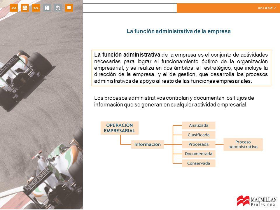 La función administrativa de la empresa La función administrativa de la empresa es el conjunto de actividades necesarias para lograr el funcionamiento