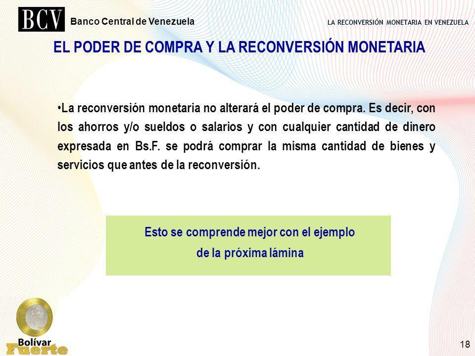 LA RECONVERSIÓN MONETARIA EN VENEZUELA Banco Central de Venezuela 18 EL PODER DE COMPRA Y LA RECONVERSIÓN MONETARIA La reconversión monetaria no alter