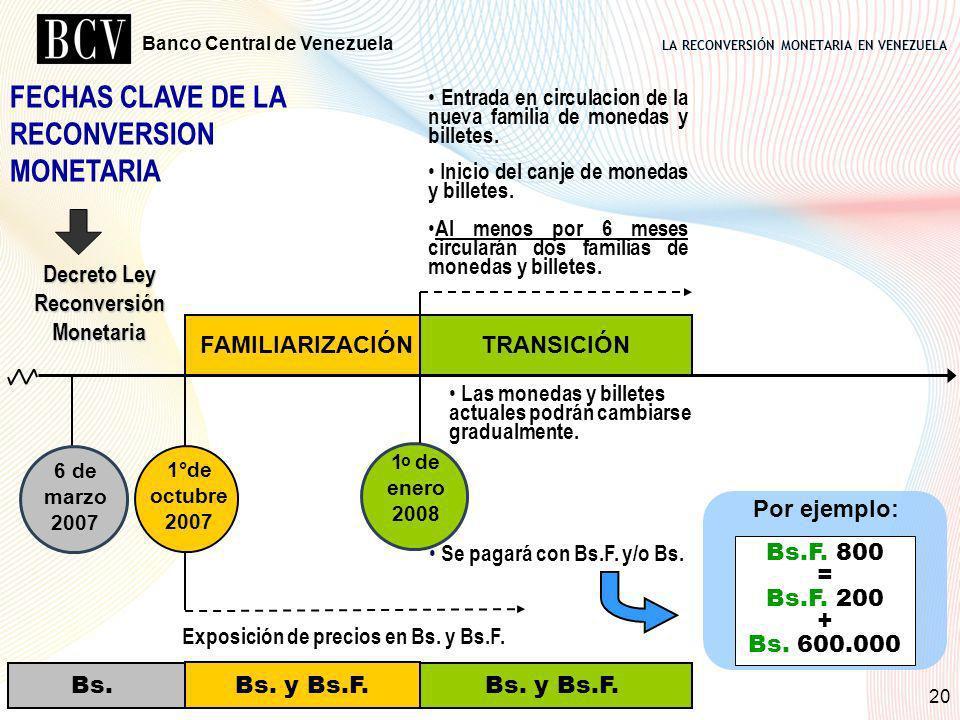 LA RECONVERSIÓN MONETARIA EN VENEZUELA Banco Central de Venezuela 20 FECHAS CLAVE DE LA RECONVERSION MONETARIA 6 de marzo 2007 1 de enero 2008 Exposic