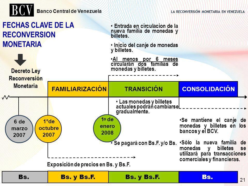 LA RECONVERSIÓN MONETARIA EN VENEZUELA Banco Central de Venezuela 21 FECHAS CLAVE DE LA RECONVERSION MONETARIA 6 de marzo 2007 1 de enero 2008 Exposic