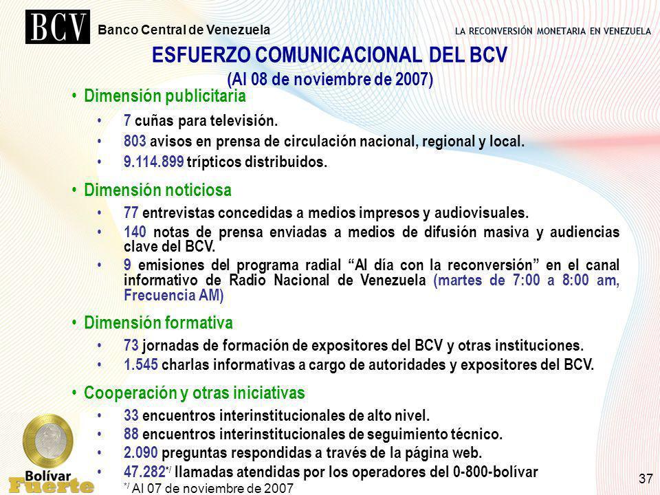 LA RECONVERSIÓN MONETARIA EN VENEZUELA Banco Central de Venezuela 37 ESFUERZO COMUNICACIONAL DEL BCV (Al 08 de noviembre de 2007) Dimensión publicitar