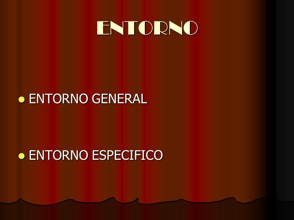 ENTORNO ENTORNO GENERAL ENTORNO GENERAL ENTORNO ESPECIFICO ENTORNO ESPECIFICO