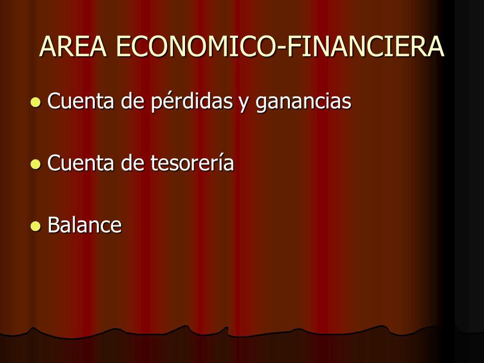 AREA ECONOMICO-FINANCIERA Cuenta de pérdidas y ganancias Cuenta de pérdidas y ganancias Cuenta de tesorería Cuenta de tesorería Balance Balance