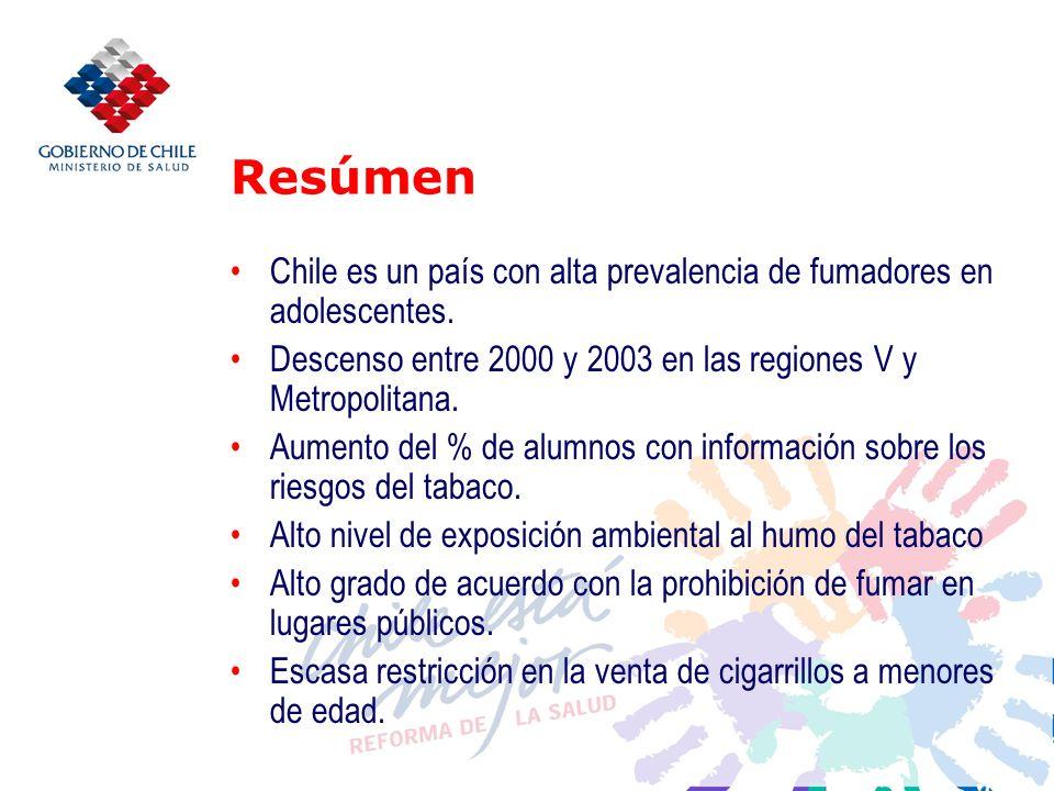 Resúmen Chile es un país con alta prevalencia de fumadores en adolescentes.