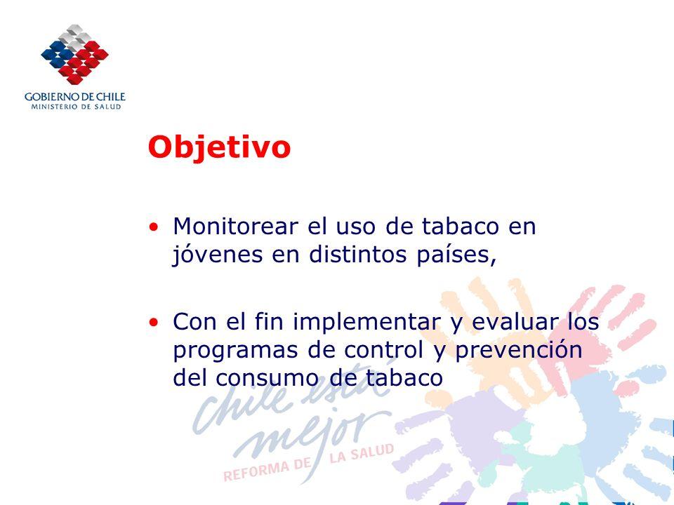 Objetivo Monitorear el uso de tabaco en jóvenes en distintos países, Con el fin implementar y evaluar los programas de control y prevención del consumo de tabaco