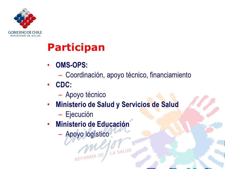 Participan OMS-OPS: –Coordinación, apoyo técnico, financiamiento CDC: –Apoyo técnico Ministerio de Salud y Servicios de Salud –Ejecución Ministerio de Educación –Apoyo logístico
