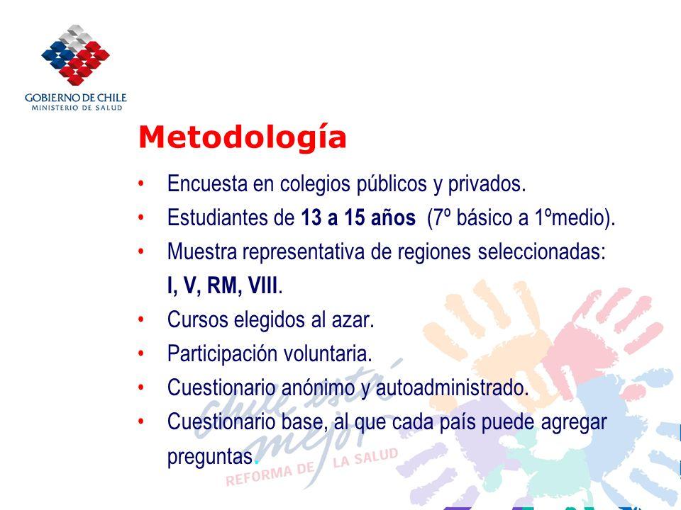 Metodología Encuesta en colegios públicos y privados.