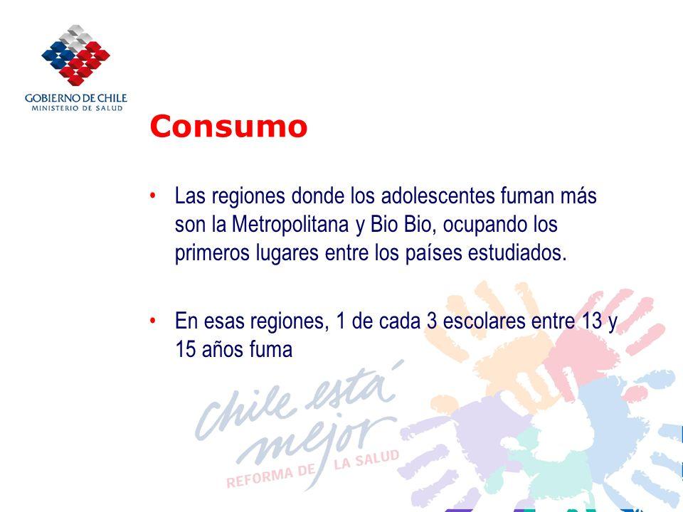 Consumo Las regiones donde los adolescentes fuman más son la Metropolitana y Bio Bio, ocupando los primeros lugares entre los países estudiados.