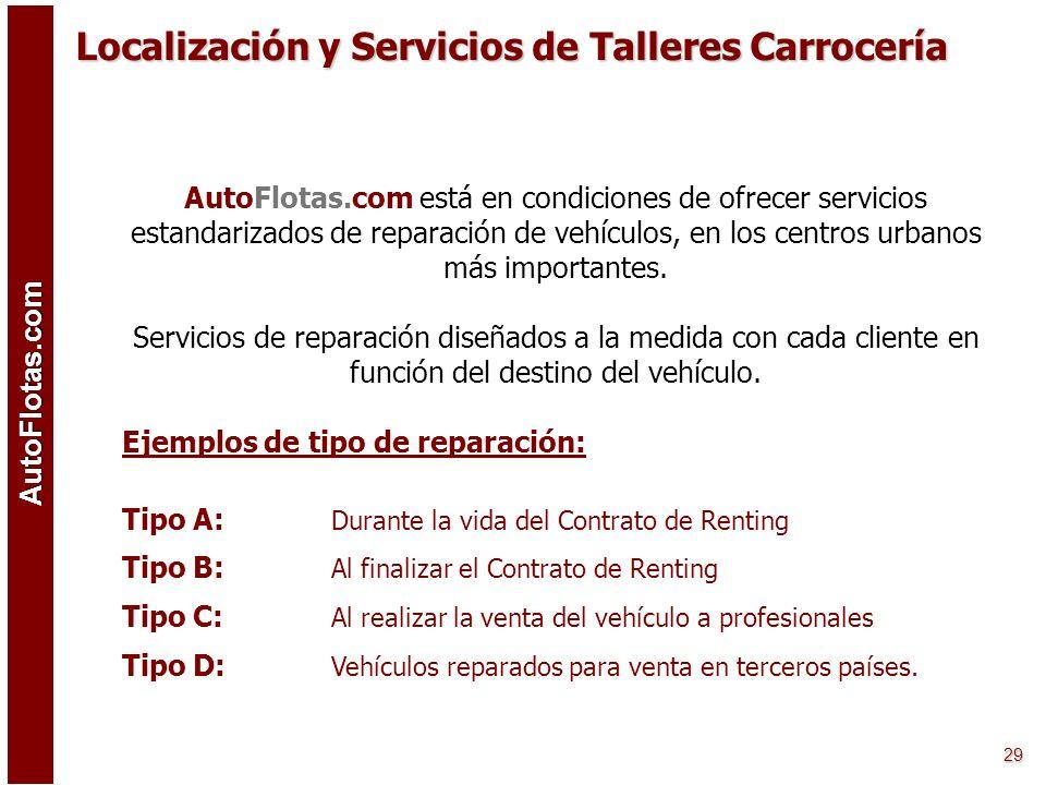 AutoFlotas.com 28 TALLERES