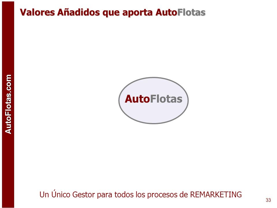 AutoFlotas.com 32 Seguimiento del Servicio AutoFlotas, busca la Excelencia en todas las actuaciones que realiza, para ello diseña y fomenta procesos d