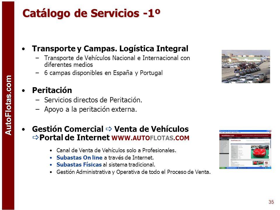 AutoFlotas.com 34 Valores Añadidos que aporta Auto Flotas EXPERIENCIA DEMOSTRADA PERSONAL ESPECÍFICO Y CUALIFICADO AMPLIA GAMA DE SERVICIOS AutoFlotas