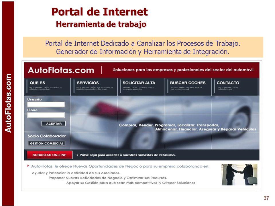 AutoFlotas.com 36 Gestión Integral del Proceso de Finalización de Contratos para Vehículos de Renting (Externalización del Área de Terminaciones) Inte