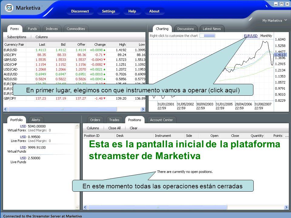 Esta es la pantalla inicial de la plataforma streamster de Marketiva En este momento todas las operaciones están cerradas En primer lugar, elegimos con que instrumento vamos a operar (click aquí)