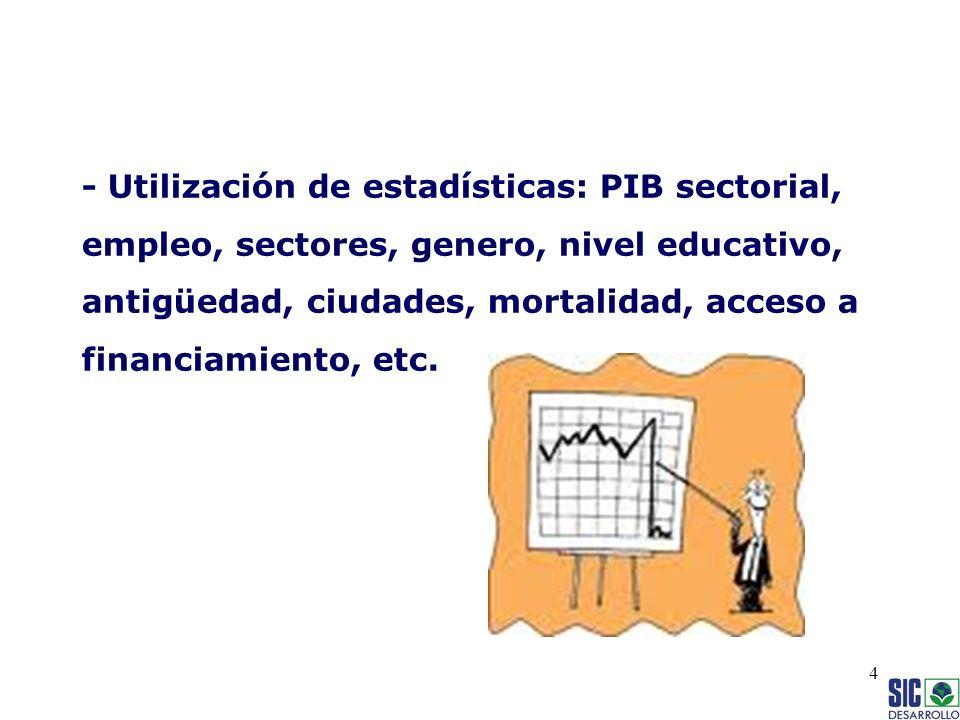 5 - Aplicación de encuestas a grupos de interés - Grupos de Enfoque con empresarios - Entrevistas con técnicos de proyectos de cooperación y lectura de artículos técnicos.