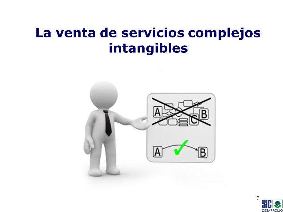 8 -La venta de servicios a empresas de bienes intangibles como son los SDE se denomina de Alta Implicación.