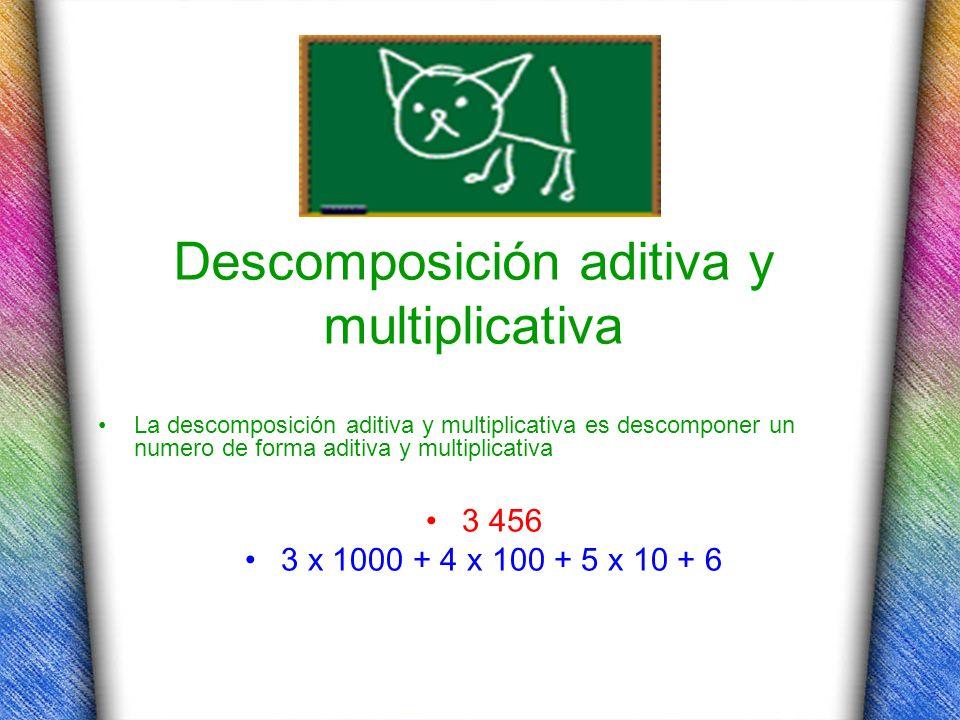 Descomposición aditiva y multiplicativa La descomposición aditiva y multiplicativa es descomponer un numero de forma aditiva y multiplicativa 3 456 3
