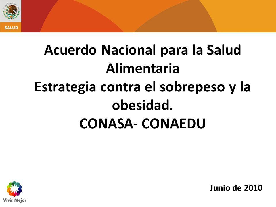 Acuerdo Nacional para la Salud Alimentaria Estrategia contra el sobrepeso y la obesidad. CONASA- CONAEDU Junio de 2010