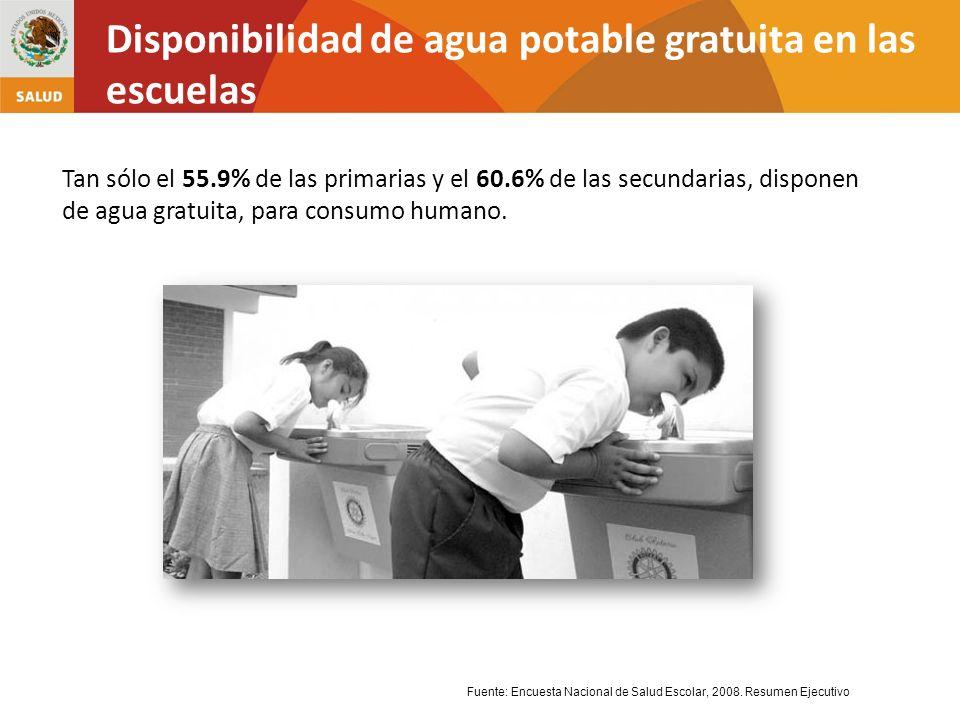 Disponibilidad de agua potable gratuita en las escuelas Tan sólo el 55.9% de las primarias y el 60.6% de las secundarias, disponen de agua gratuita, p