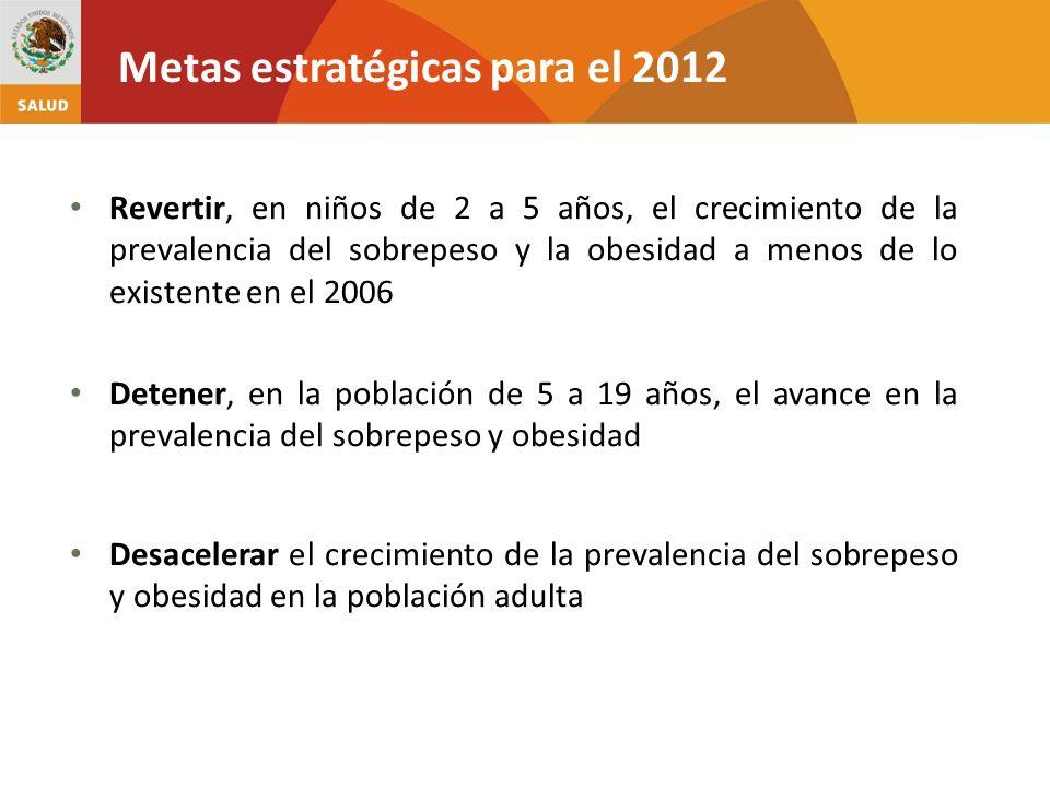 Revertir, en niños de 2 a 5 años, el crecimiento de la prevalencia del sobrepeso y la obesidad a menos de lo existente en el 2006 Detener, en la pobla