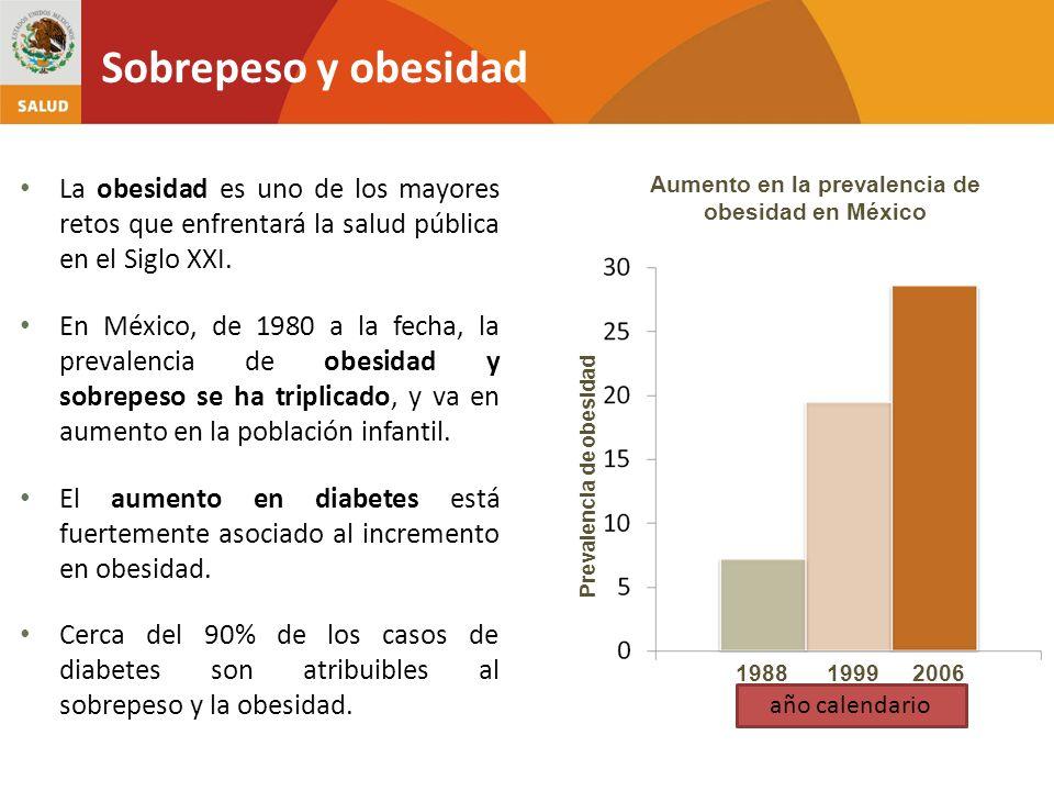 La obesidad es uno de los mayores retos que enfrentará la salud pública en el Siglo XXI. En México, de 1980 a la fecha, la prevalencia de obesidad y s