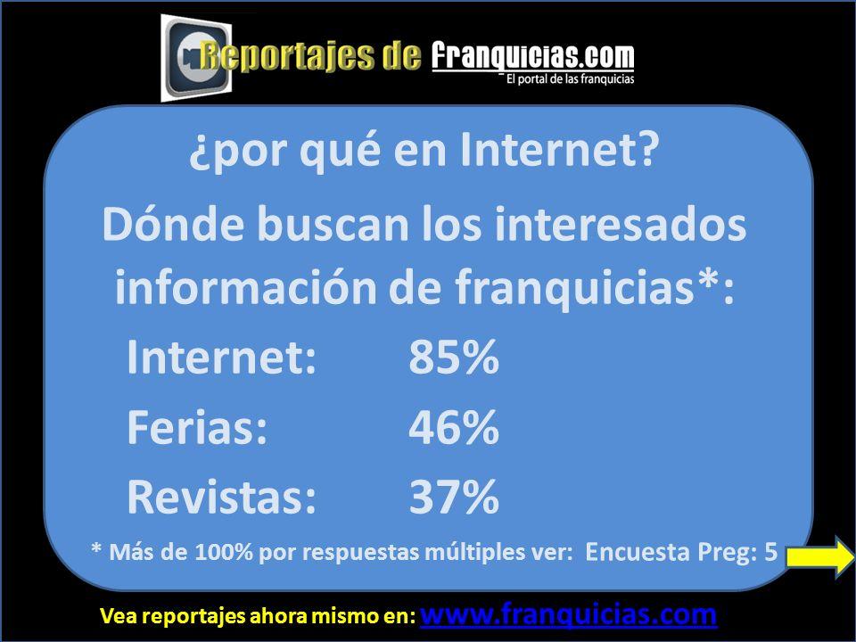 Vea reportajes ahora mismo en: www.franquicias.com www.franquicias.com ¿por qué en Internet.