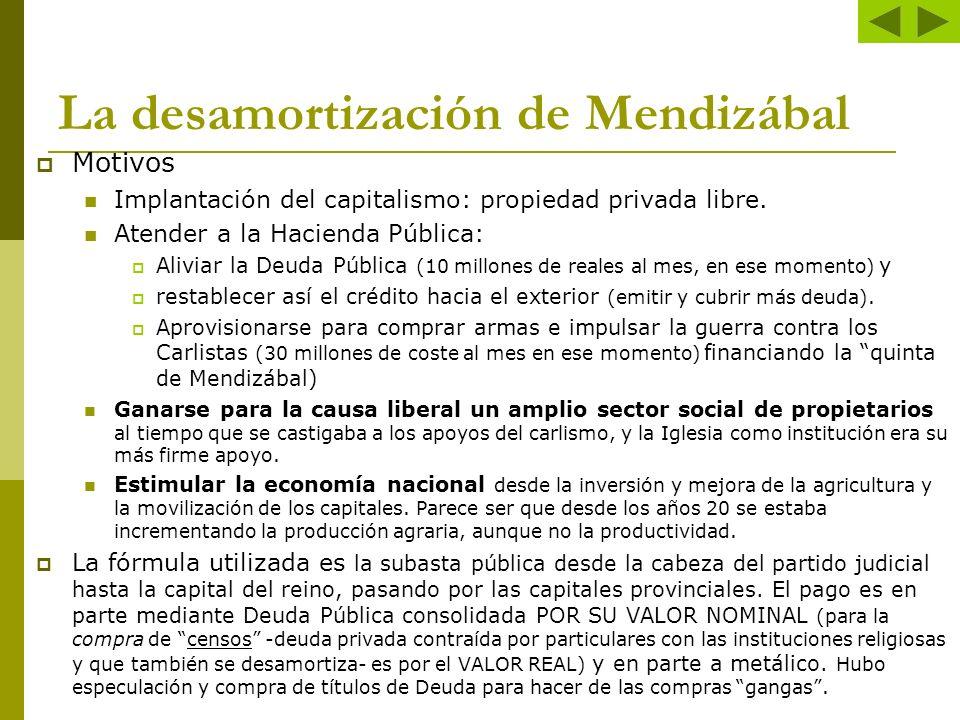 La desamortización de Mendizábal Motivos Implantación del capitalismo: propiedad privada libre. Atender a la Hacienda Pública: Aliviar la Deuda Públic