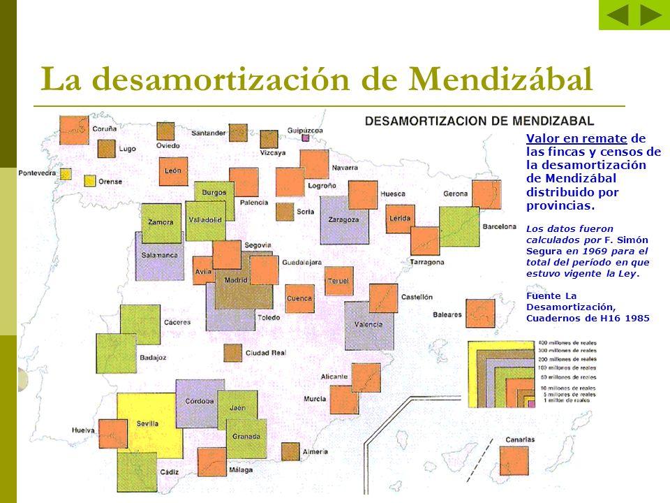 La desamortización de Mendizábal Valor en remate de las fincas y censos de la desamortización de Mendizábal distribuido por provincias. Los datos fuer