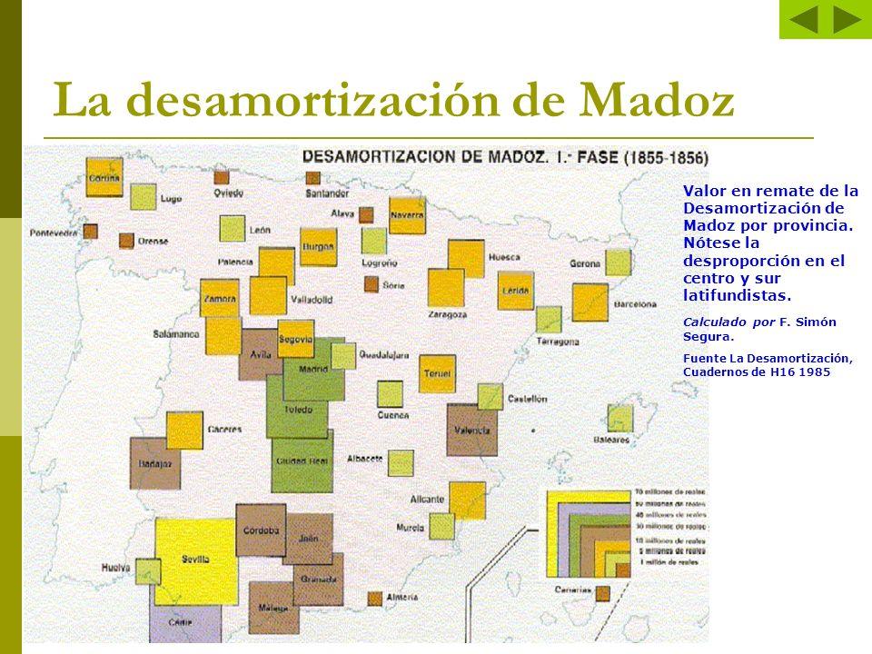La desamortización de Madoz Valor en remate de la Desamortización de Madoz por provincia. Nótese la desproporción en el centro y sur latifundistas. Ca