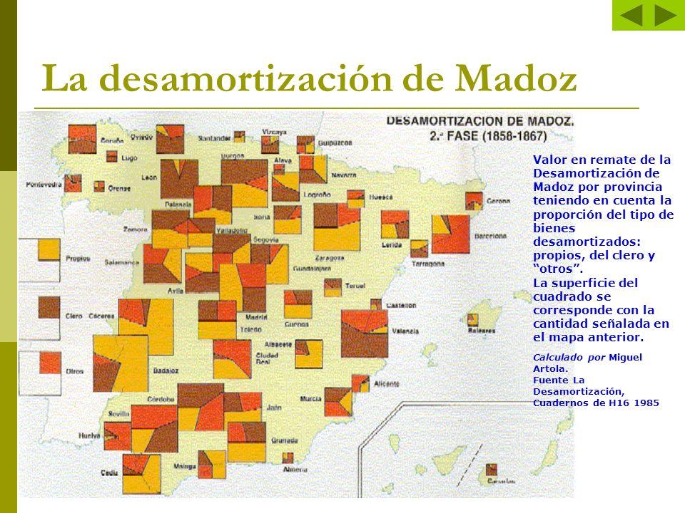 La desamortización de Madoz Valor en remate de la Desamortización de Madoz por provincia teniendo en cuenta la proporción del tipo de bienes desamorti