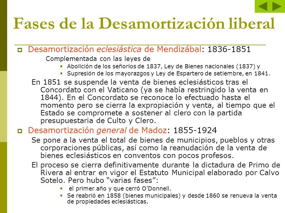 Fases de la Desamortización liberal Desamortización eclesiástica de Mendizábal: 1836-1851 Complementada con las leyes de Abolición de los señoríos de
