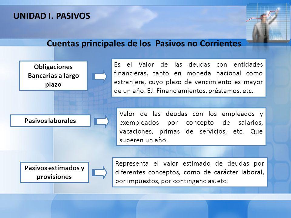 Cuentas principales de los Pasivos no Corrientes UNIDAD I. PASIVOS Es el Valor de las deudas con entidades financieras, tanto en moneda nacional como