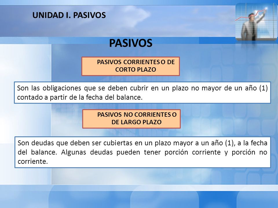 PASIVOS CORRIENTES O DE CORTO PLAZO Son las obligaciones que se deben cubrir en un plazo no mayor de un año (1) contado a partir de la fecha del balan