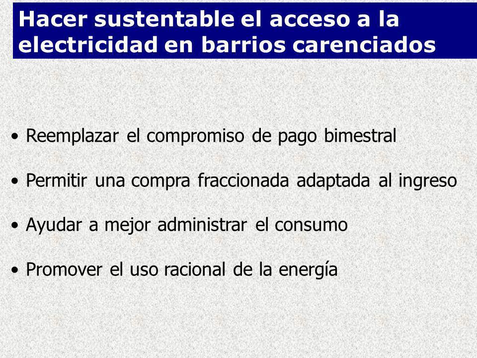 Reemplazar el compromiso de pago bimestral Permitir una compra fraccionada adaptada al ingreso Ayudar a mejor administrar el consumo Promover el uso racional de la energía Hacer sustentable el acceso a la electricidad en barrios carenciados