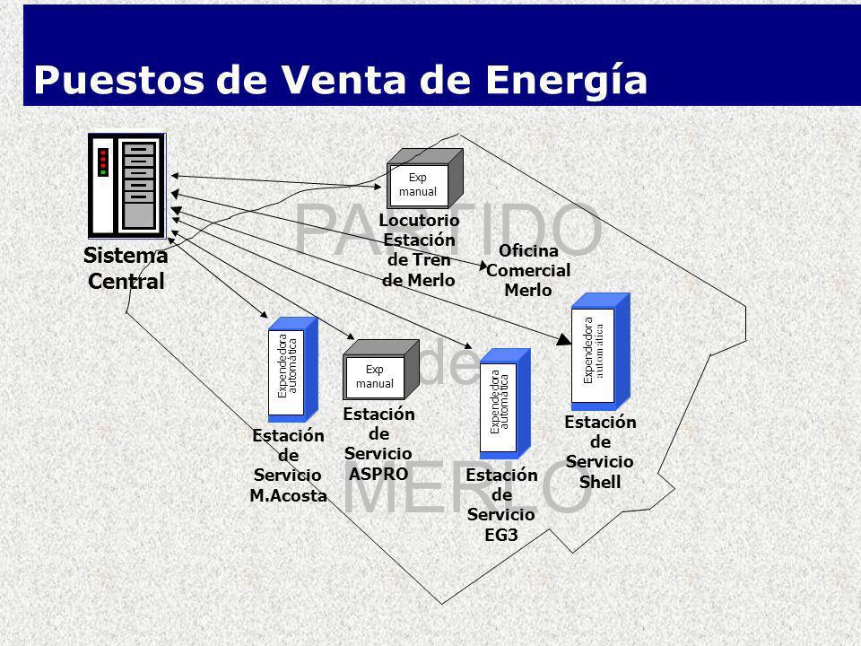 PARTIDO de MERLO Estación de Servicio M.Acosta Estación de Servicio EG3 Estación de Servicio Shell Oficina Comercial Merlo Locutorio Estación de Tren de Merlo Sistema Central Estación de Servicio ASPRO Expendedora automática Expendedora automática Expendedora automática Exp manual Exp manual Puestos de Venta de Energía