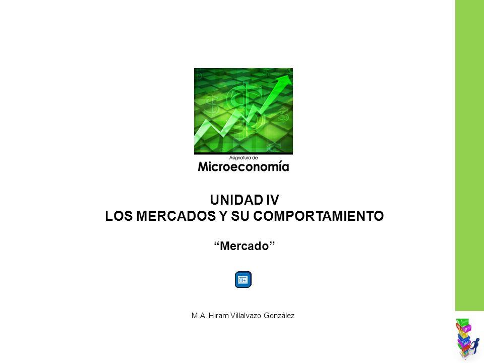 M.A. Hiram Villalvazo González UNIDAD IV LOS MERCADOS Y SU COMPORTAMIENTO Mercado