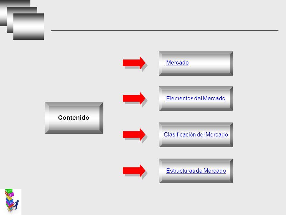 Contenido Mercado Elementos del Mercado Clasificación del Mercado Estructuras de Mercado