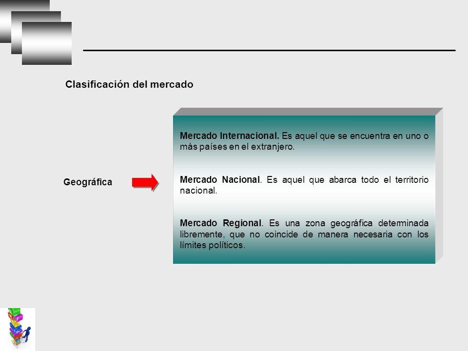 Clasificación del mercado Geográfica Mercado Internacional.
