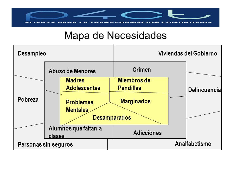 Mapa de Necesidades DesempleoViviendas del Gobierno Pobreza Personas sin seguros Analfabetismo Abuso de Menores Alumnos que faltan a clases Crimen Mad