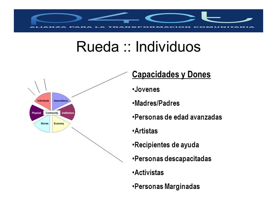 Rueda :: Individuos Capacidades y Dones Jovenes Madres/Padres Personas de edad avanzadas Artistas Recipientes de ayuda Personas descapacitadas Activis