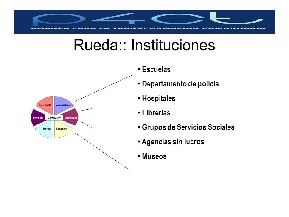 Rueda:: Instituciones Escuelas Departamento de policia Hospitales Librerias Grupos de Servicios Sociales Agencias sin lucros Museos