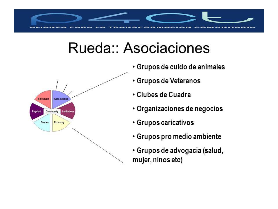 Rueda:: Asociaciones Grupos de cuido de animales Grupos de Veteranos Clubes de Cuadra Organizaciones de negocios Grupos caricativos Grupos pro medio a