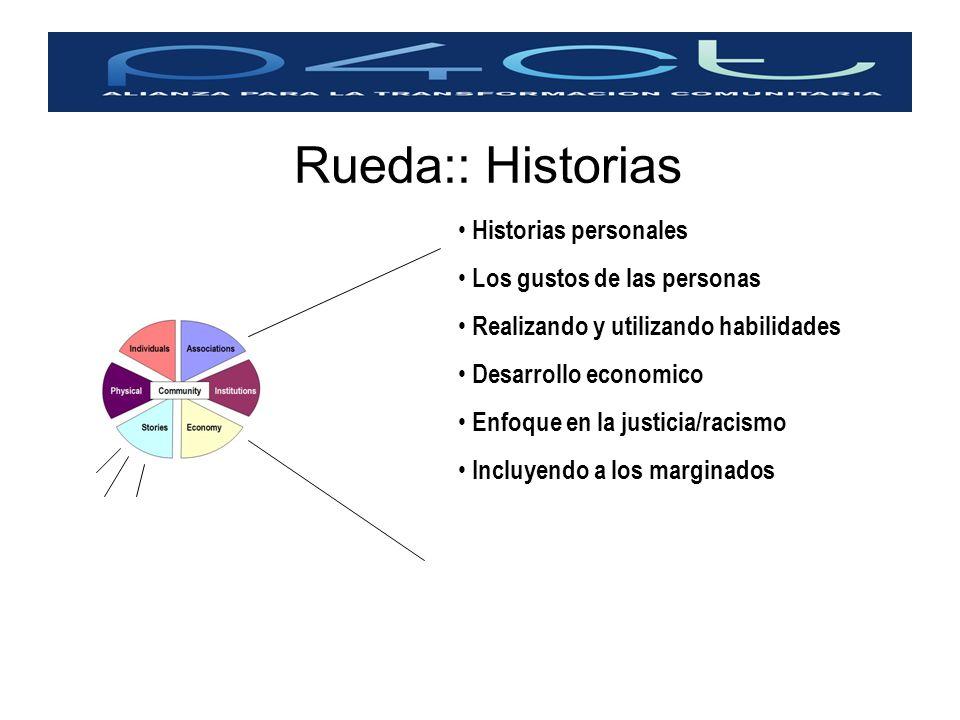 Rueda:: Historias Historias personales Los gustos de las personas Realizando y utilizando habilidades Desarrollo economico Enfoque en la justicia/raci