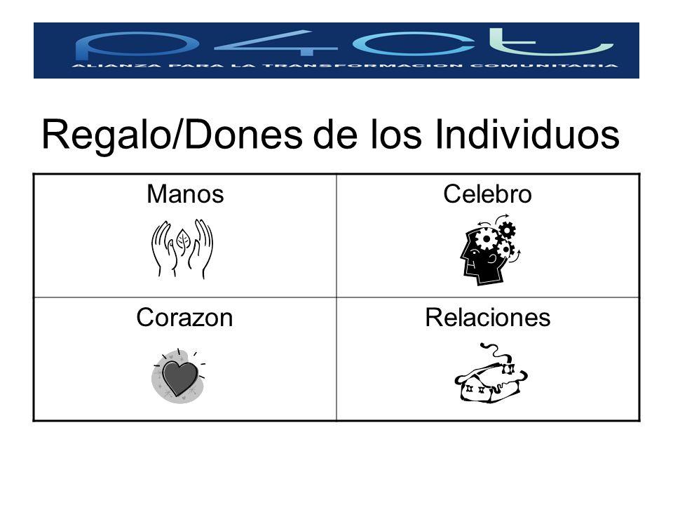 Regalo/Dones de los Individuos ManosCelebro CorazonRelaciones