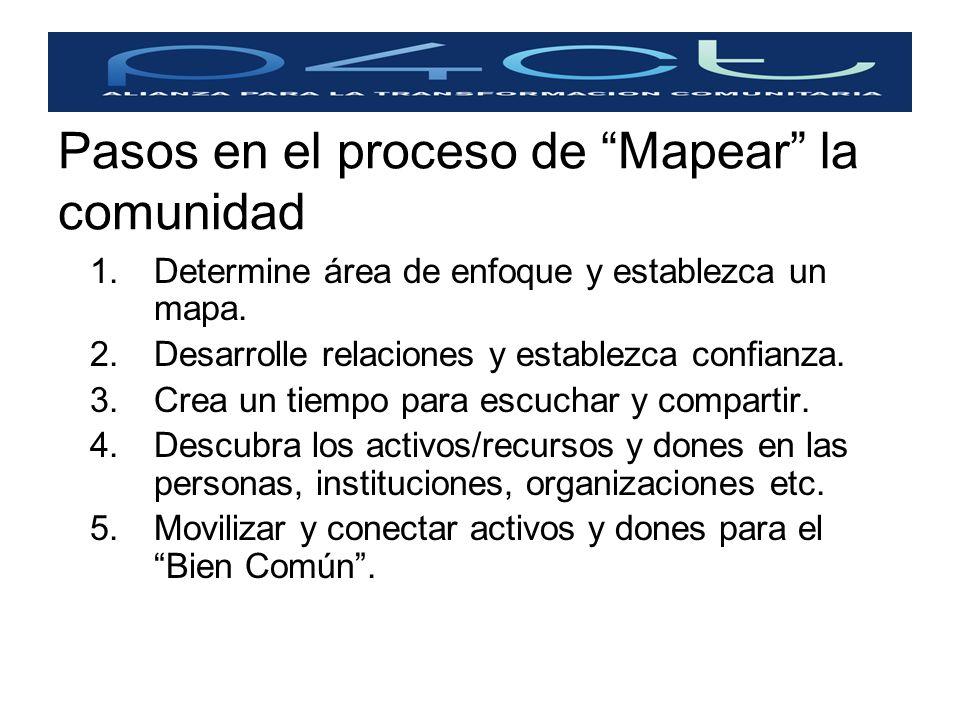 Pasos en el proceso de Mapear la comunidad 1.Determine área de enfoque y establezca un mapa. 2.Desarrolle relaciones y establezca confianza. 3.Crea un